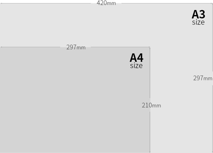 A3,A4 크기